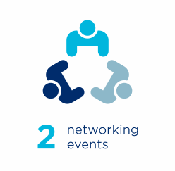 2 networking